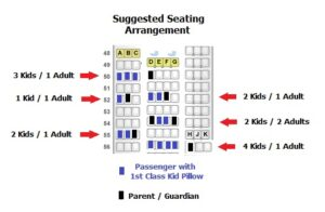 Suggested Seating arrangements