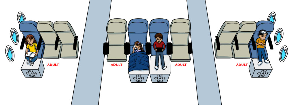 Airline Permission Of Use 1stclasskid Travel